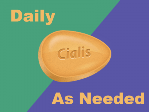 Cialis options